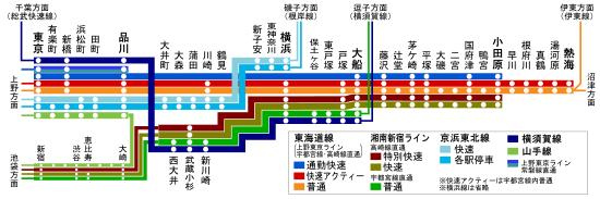JR東海道